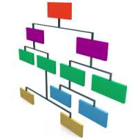 equipment management software hierarchy